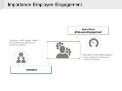Importance Employee Engagement Ppt PowerPoint Presentation Icon Background Image Cpb