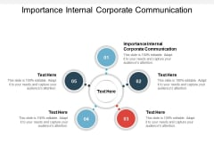 Importance Internal Corporate Communication Ppt PowerPoint Presentation Professional Influencers