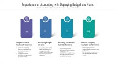 Importance Of Accounting With Deploying Budget And Plans Ppt PowerPoint Presentation Show Layouts PDF