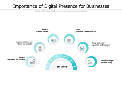 Importance Of Digital Presence For Businesses Ppt PowerPoint Presentation Inspiration Aids