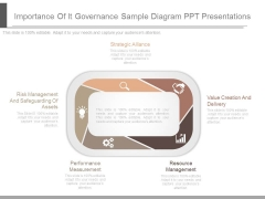 Importance Of It Governance Sample Diagram Ppt Presentations