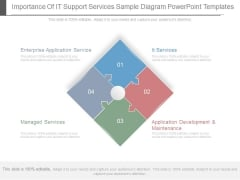 Importance Of It Support Services Sample Diagram Powerpoint Templates