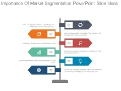 Importance Of Market Segmentation Powerpoint Slide Ideas