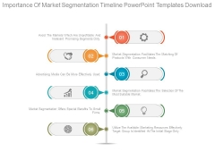 Importance Of Market Segmentation Timeline Powerpoint Templates Download