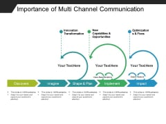 Importance Of Multi Channel Communication Ppt PowerPoint Presentation Professional Graphics Pictures