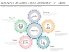 Importance Of Search Engine Optimization Ppt Slides