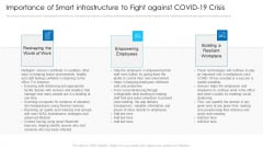 Importance Of Smart Infrastructure To Fight Against Covid19 Crisis Clipart PDF