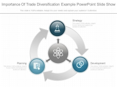 Importance Of Trade Diversification Example Powerpoint Slide Show