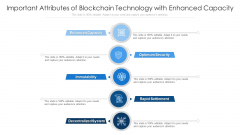 Important Attributes Of Blockchain Technology With Enhanced Capacity Ppt PowerPoint Presentation Portfolio Backgrounds PDF
