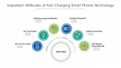 Important Attributes Of Fast Charging Smart Phone Technology Ppt PowerPoint Presentation Slides Picture PDF