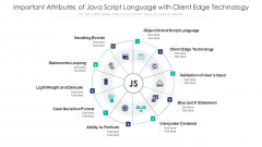 Important Attributes Of Java Script Language With Client Edge Technology Ppt PowerPoint Presentation Model Background Designs PDF