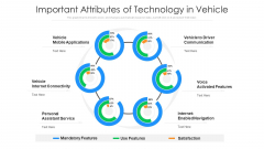 Important Attributes Of Technology In Vehicle Ppt PowerPoint Presentation Portfolio Picture PDF