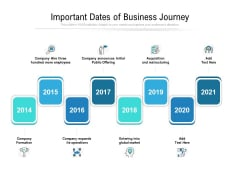 Important Dates Of Business Journey Ppt PowerPoint Presentation Icon Objects PDF