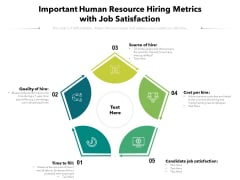 Important Human Resource Hiring Metrics With Job Satisfaction Ppt PowerPoint Presentation Pictures Slideshow PDF