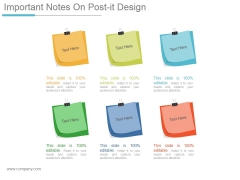 Important Notes On Post It Design Ppt PowerPoint Presentation Templates