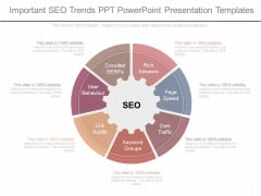 Important Seo Trends Ppt Powerpoint Presentation Templates