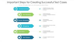 Important Steps For Creating Successful Test Cases Ppt PowerPoint Presentation Slides Format Ideas PDF