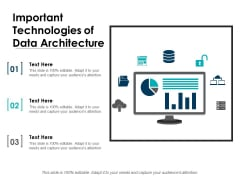 Important Technologies Of Data Architecture Finance Ppt PowerPoint Presentation Styles Introduction