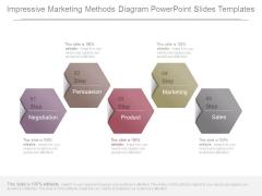Impressive Marketing Methods Diagram Powerpoint Slides Templates