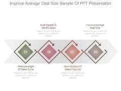 Improve Average Deal Size Sample Of Ppt Presentation