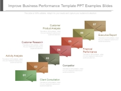 Improve Business Performance Template Ppt Examples Slides