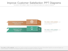 Improve Customer Satisfaction Ppt Diagrams