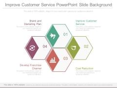 Improve Customer Service Powerpoint Slide Background