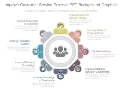 Improve Customer Service Process Ppt Background Graphics