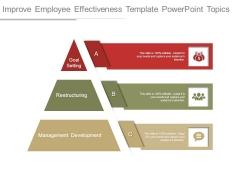 Improve Employee Effectiveness Template Powerpoint Topics
