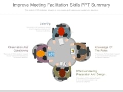Improve Meeting Facilitation Skills Ppt Summary
