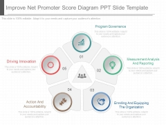 Improve Net Promoter Score Diagram Ppt Slide Template