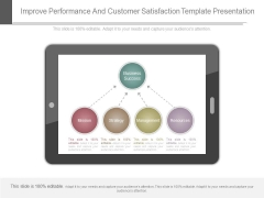 Improve Performance And Customer Satisfaction Template Presentation