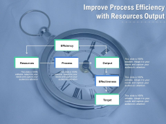 Improve Process Efficiency With Resources Output Ppt PowerPoint Presentation Outline Slides