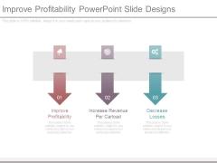 Improve Profitability Powerpoint Slide Designs