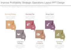 Improve Profitability Strategic Operations Layout Ppt Design