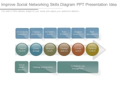Improve Social Networking Skills Diagram Ppt Presentation Idea