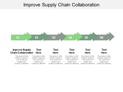Improve Supply Chain Collaboration Ppt PowerPoint Presentation File Sample Cpb