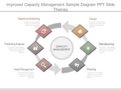 Improved Capacity Management Sample Diagram Ppt Slide Themes