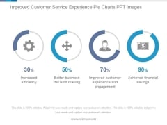 Improved Customer Service Experience Pie Charts Ppt PowerPoint Presentation Templates
