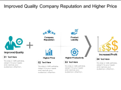 Improved Quality Company Reputation And Higher Price Ppt PowerPoint Presentation Styles Inspiration PDF