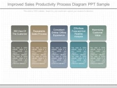 Improved Sales Productivity Process Diagram Ppt Sample