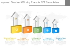Improved Standard Of Living Example Ppt Presentation