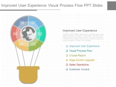 Improved User Experience Visual Process Flow Ppt Slides