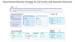 Improvement Business Strategy For Call Center With Expected Outcomes Ppt PowerPoint Presentation Show Icons PDF