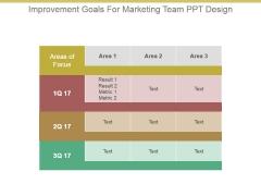 Improvement Goals For Marketing Team Ppt Design