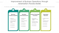 Improvement Of Business Operations Through Automation Process Model Ppt Ideas Model PDF