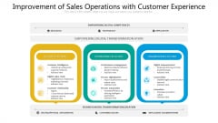 Improvement Of Sales Operations With Customer Experience Ppt PowerPoint Presentation Gallery Example Topics PDF