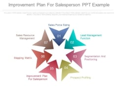Improvement Plan For Salesperson Ppt Example