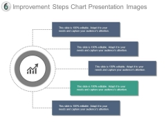 Improvement Steps Chart Presentation Images