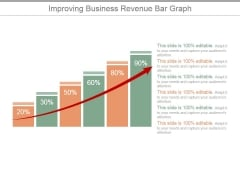 Improving Business Revenue Bar Graph Ppt PowerPoint Presentation Infographic Template